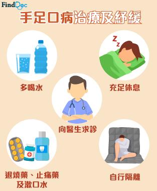 手足口病治療及舒緩